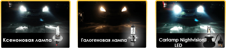 Night Vision лампи